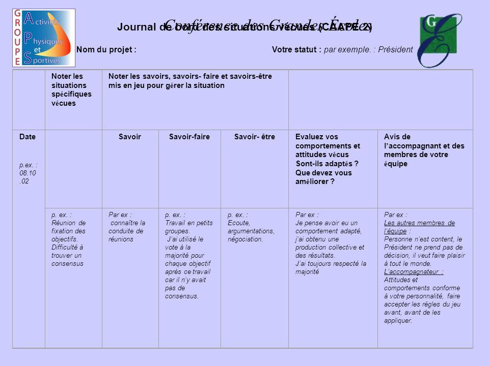 Conférence des Grandes Écoles Journal de bord des situations vécues (CAAPE 2) Nom du projet :Votre statut : par exemple. : Président Noter les situati