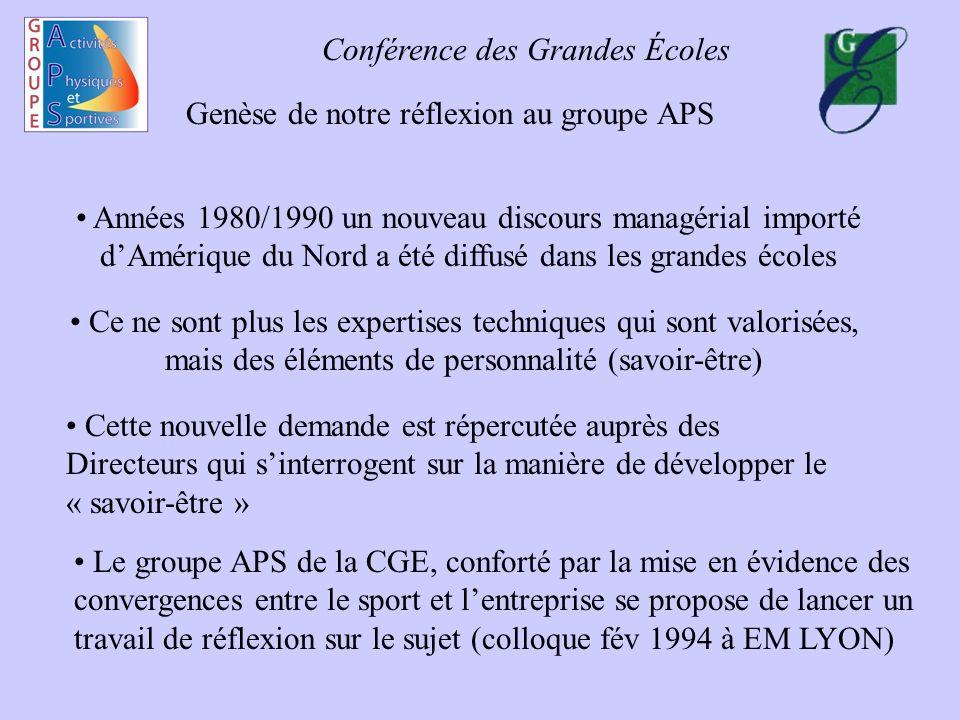 Conférence des Grandes Écoles Genèse de notre réflexion au groupe APS Années 1980/1990 un nouveau discours managérial importé dAmérique du Nord a été