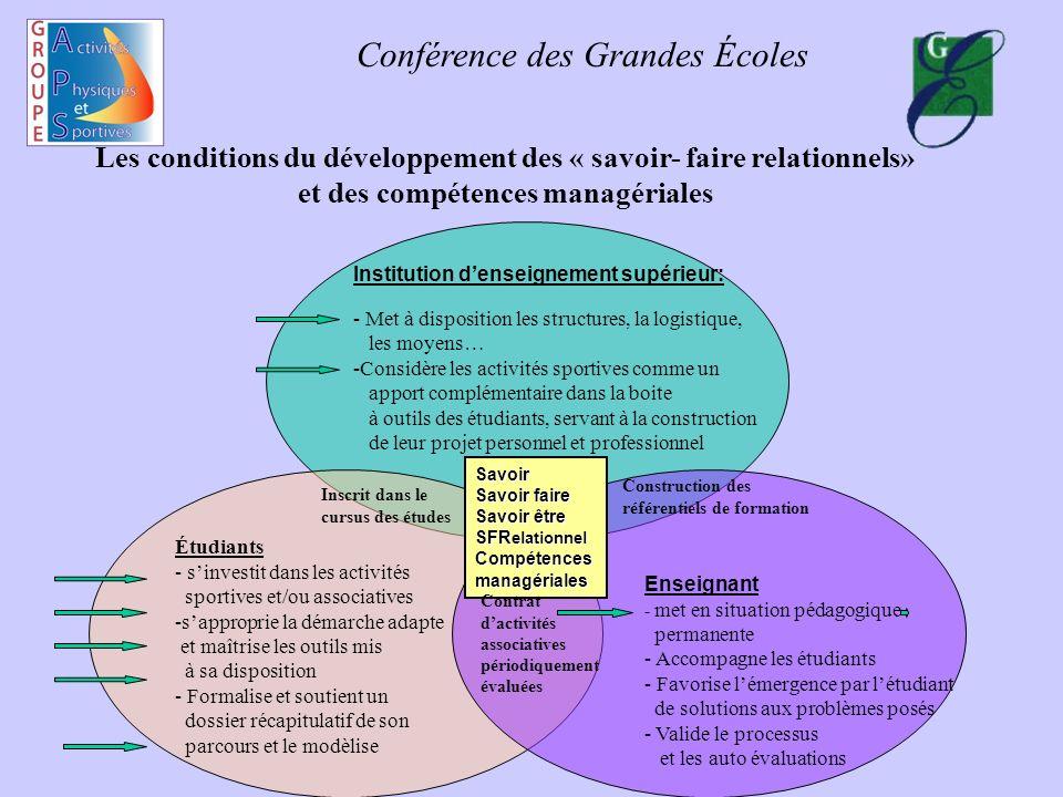 Conférence des Grandes Écoles Les conditions du développement des « savoir- faire relationnels» et des compétences managériales Institution denseignem