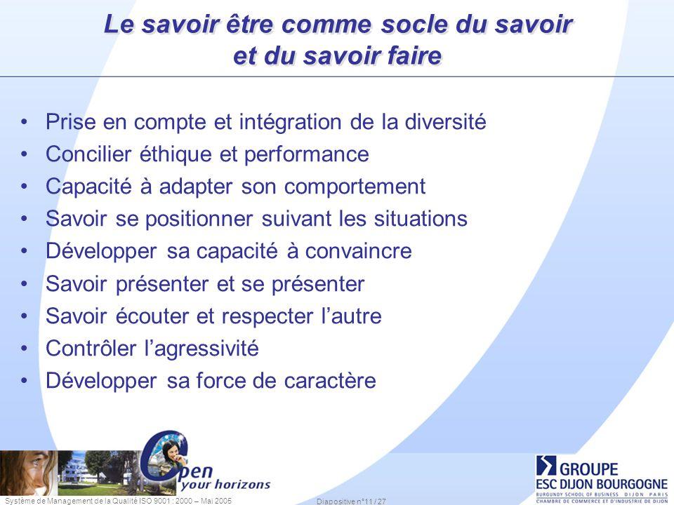 Système de Management de la Qualité ISO 9001 : 2000 – Mai 2005 Diapositive n°11 / 27 Le savoir être comme socle du savoir et du savoir faire Prise en