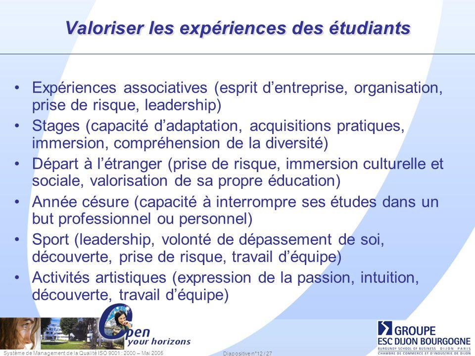 Système de Management de la Qualité ISO 9001 : 2000 – Mai 2005 Diapositive n°12 / 27 Valoriser les expériences des étudiants Expériences associatives