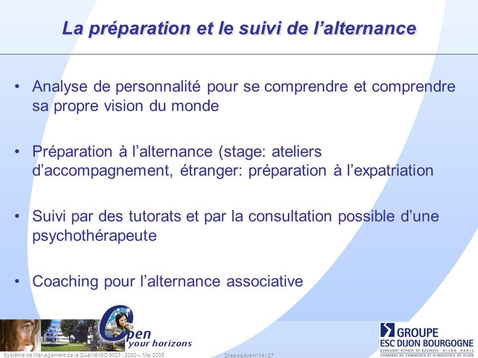 Système de Management de la Qualité ISO 9001 : 2000 – Mai 2005 Diapositive n°14 / 27 La préparation et le suivi de lalternance Analyse de personnalité