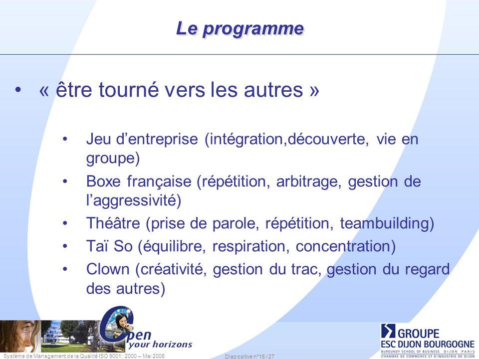 Système de Management de la Qualité ISO 9001 : 2000 – Mai 2005 Diapositive n°15 / 27 Le programme « être tourné vers les autres » Jeu dentreprise (int