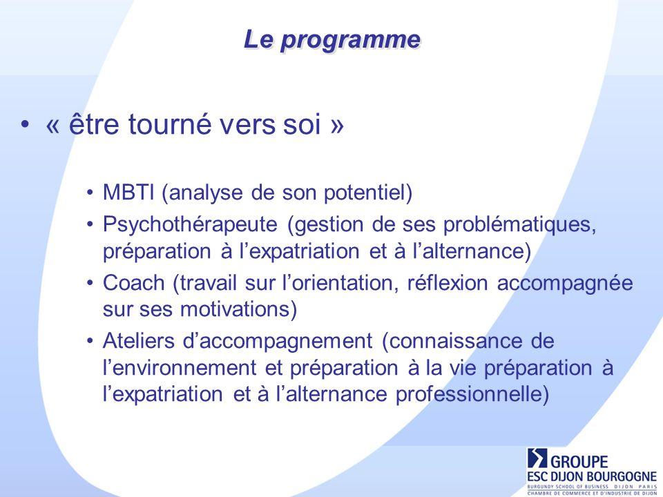 Le programme « être tourné vers soi » MBTI (analyse de son potentiel) Psychothérapeute (gestion de ses problématiques, préparation à lexpatriation et