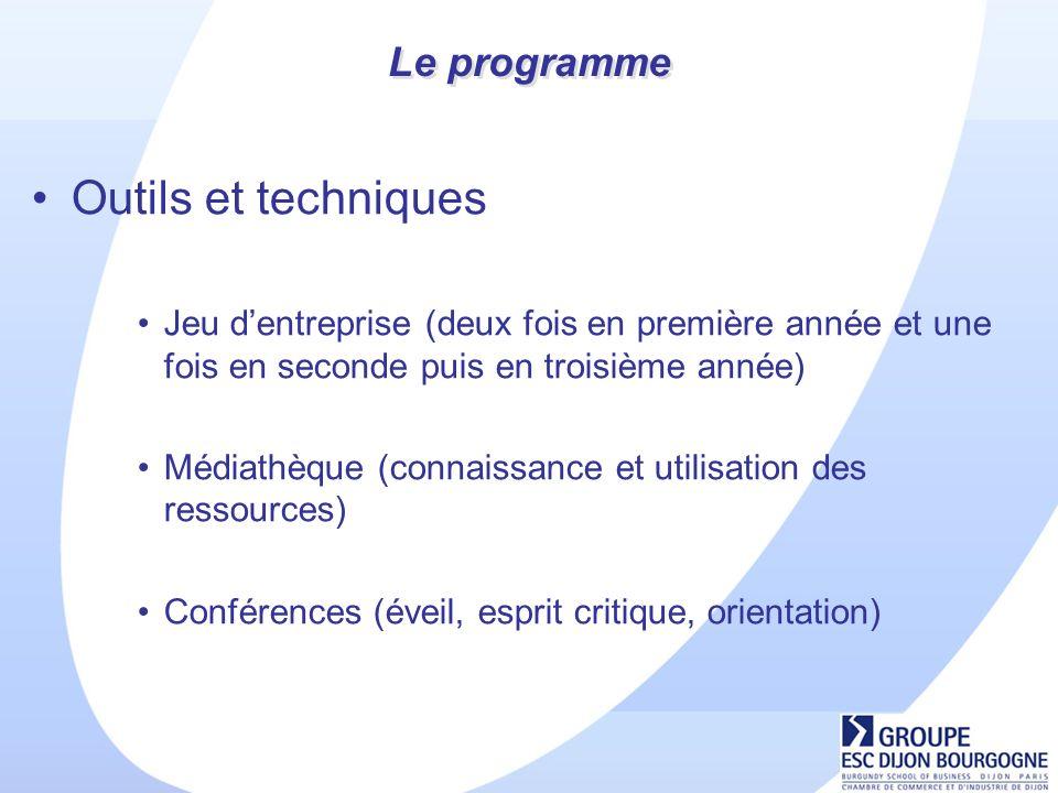 Le programme Outils et techniques Jeu dentreprise (deux fois en première année et une fois en seconde puis en troisième année) Médiathèque (connaissan