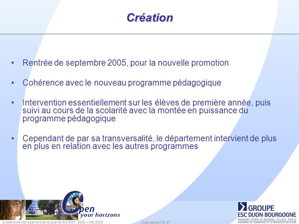 Système de Management de la Qualité ISO 9001 : 2000 – Mai 2005 Diapositive n°2 / 27 Création Rentrée de septembre 2005, pour la nouvelle promotion Cohérence avec le nouveau programme pédagogique Intervention essentiellement sur les élèves de première année, puis suivi au cours de la scolarité avec la montée en puissance du programme pédagogique Cependant de par sa transversalité, le département intervient de plus en plus en relation avec les autres programmes