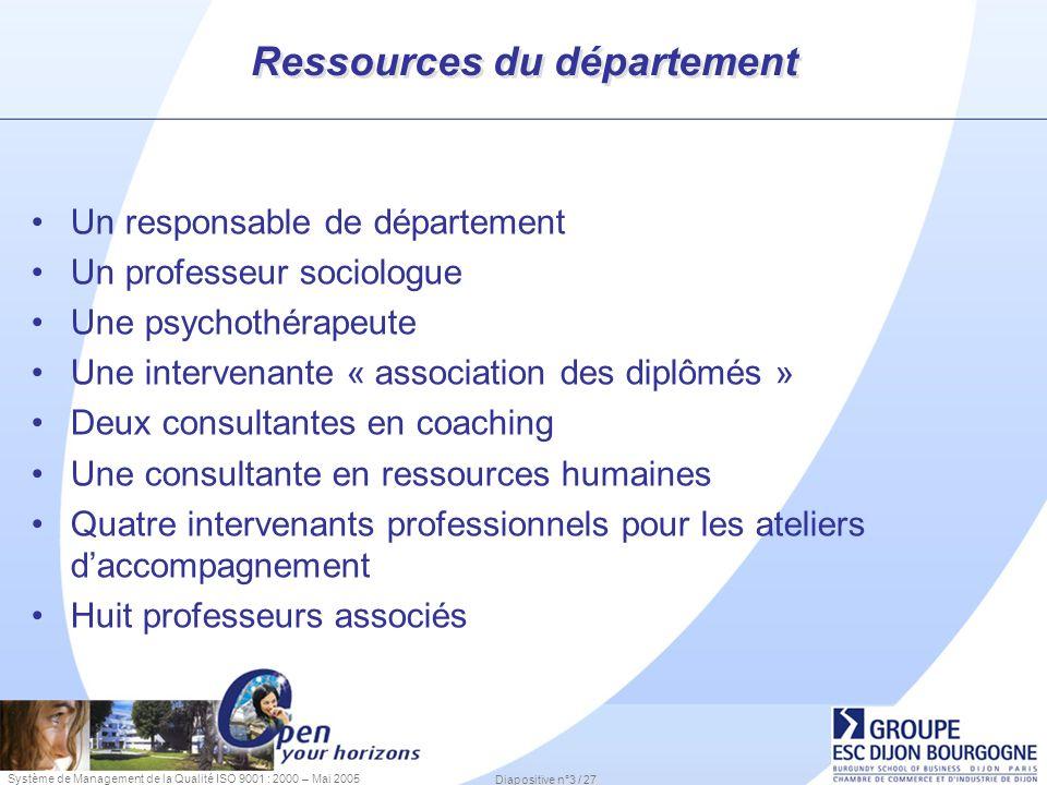Système de Management de la Qualité ISO 9001 : 2000 – Mai 2005 Diapositive n°3 / 27 Ressources du département Un responsable de département Un profess