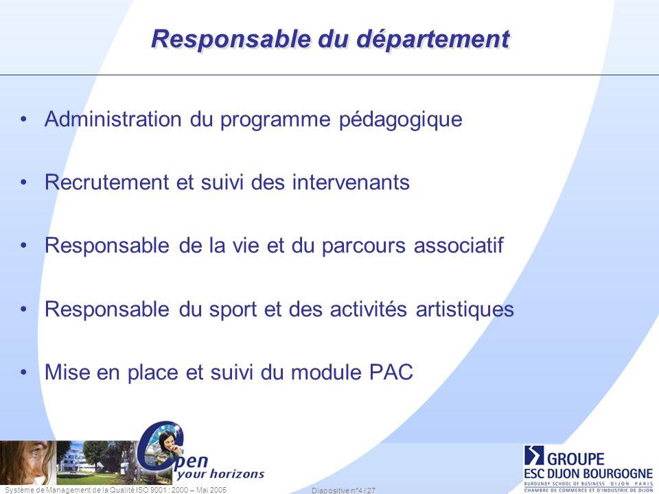 Système de Management de la Qualité ISO 9001 : 2000 – Mai 2005 Diapositive n°4 / 27 Responsable du département Administration du programme pédagogique Recrutement et suivi des intervenants Responsable de la vie et du parcours associatif Responsable du sport et des activités artistiques Mise en place et suivi du module PAC
