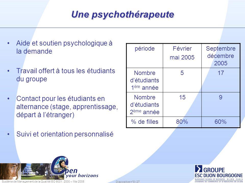 Système de Management de la Qualité ISO 9001 : 2000 – Mai 2005 Diapositive n°8 / 27 Une psychothérapeute Aide et soutien psychologique à la demande Tr