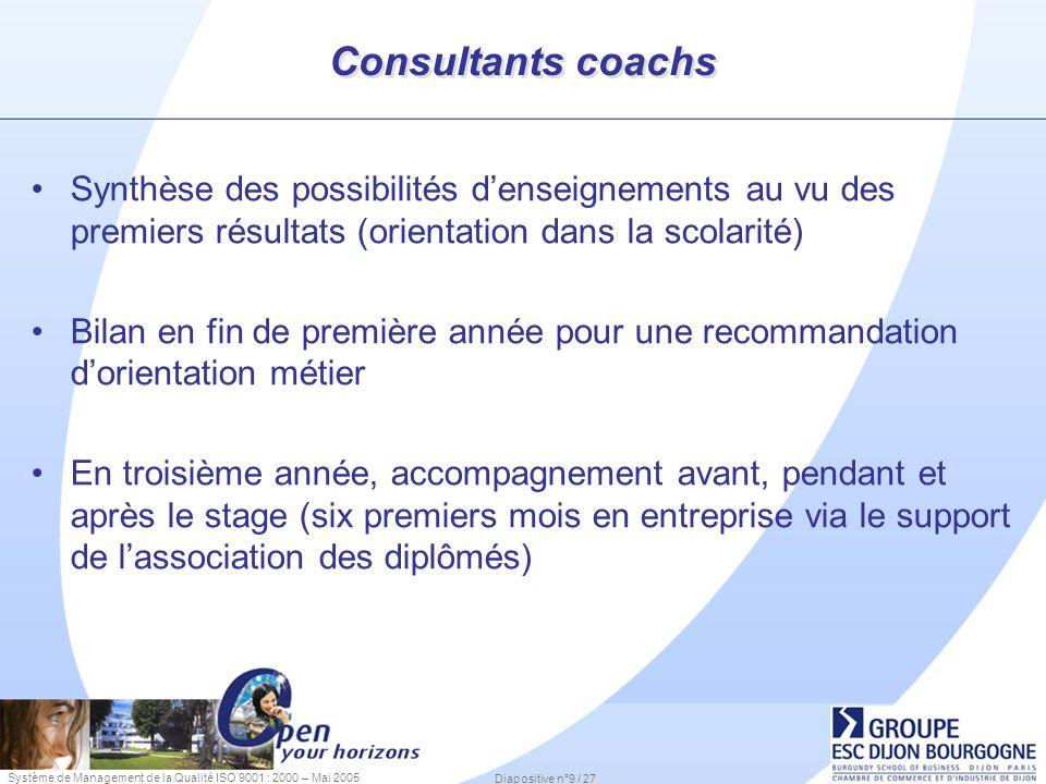Système de Management de la Qualité ISO 9001 : 2000 – Mai 2005 Diapositive n°9 / 27 Consultants coachs Synthèse des possibilités denseignements au vu