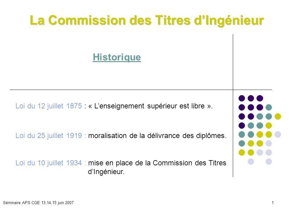 Séminaire APS CGE 13,14,15 juin 20071 La Commission des Titres dIngénieur Loi du 12 juillet 1875 : « Lenseignement supérieur est libre ».