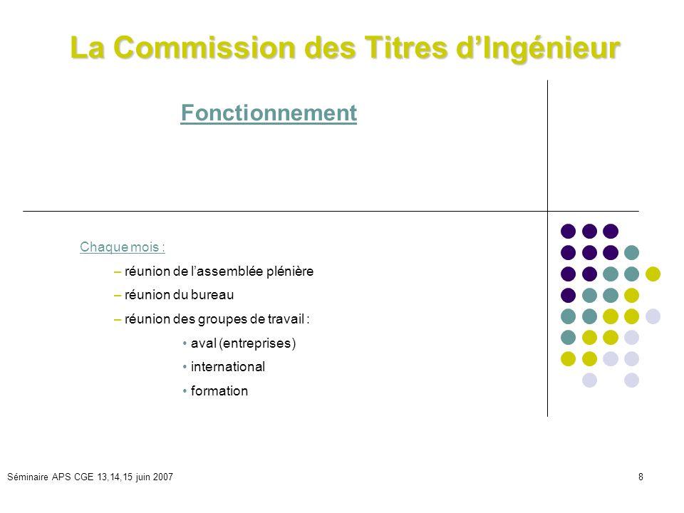 Séminaire APS CGE 13,14,15 juin 20079 La Commission des Titres dIngénieur En résumé veille sur les formations dingénieurs promotion des formations dingénieurs français à linternational