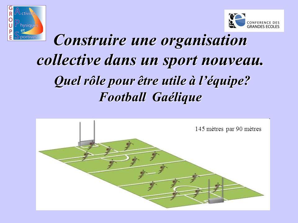 Construire une organisation collective dans un sport nouveau. Quel rôle pour être utile à léquipe? Football Gaélique 145 mètres par 90 mètres