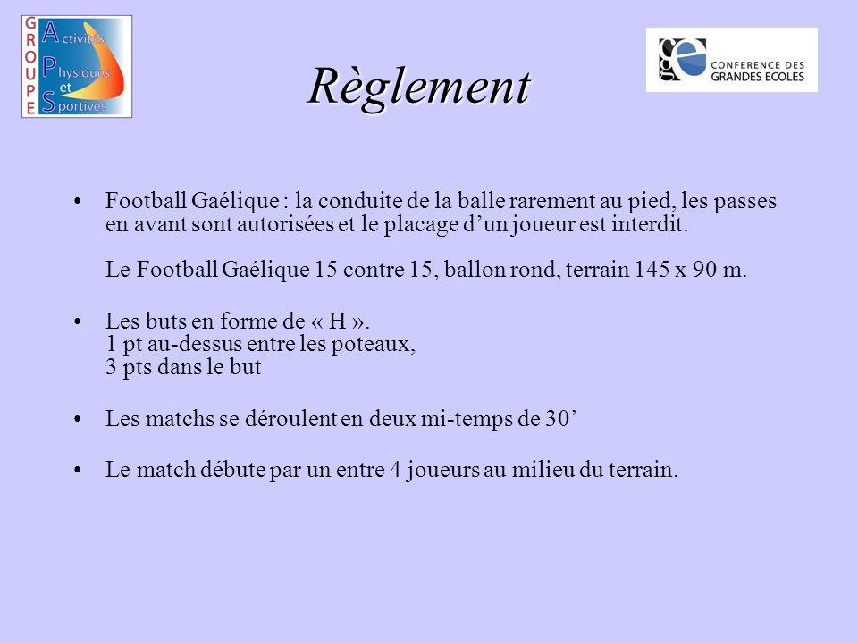 Règlement Football Gaélique : la conduite de la balle rarement au pied, les passes en avant sont autorisées et le placage dun joueur est interdit. Le