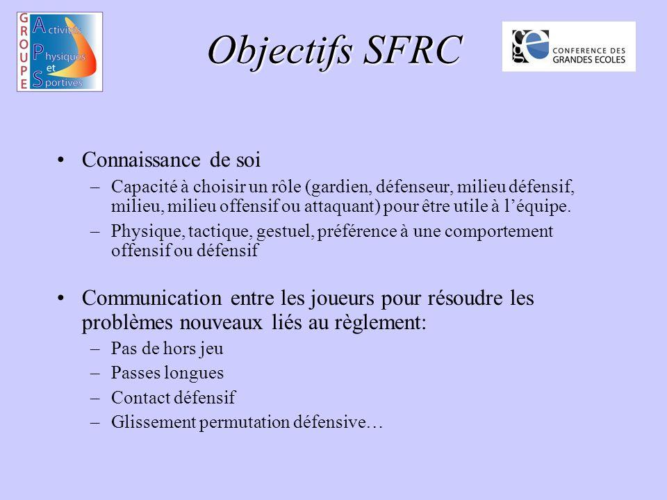 Objectifs SFRC Connaissance de soi –Capacité à choisir un rôle (gardien, défenseur, milieu défensif, milieu, milieu offensif ou attaquant) pour être utile à léquipe.