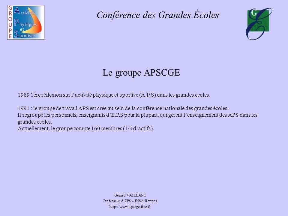 Conférence des Grandes Écoles Gérard VAILLANT Professeur dEPS - INSA Rennes http://www.apscge.free.fr Le groupe APSCGE 1989 1ère réflexion sur lactivité physique et sportive (A.P.S) dans les grandes écoles.