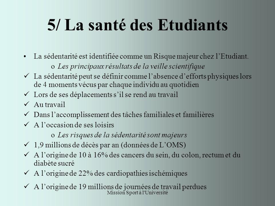 Mission Sport à l Université 5/ La santé des Etudiants La sédentarité est identifiée comme un Risque majeur chez lEtudiant.
