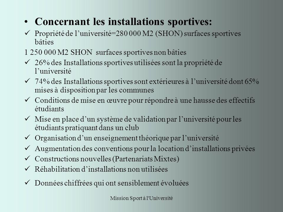 Mission Sport à l Université Conclusion Générale UE APS obligatoire en licence possible à condition dune mise en œuvre progressive sur 5 ans par exemple