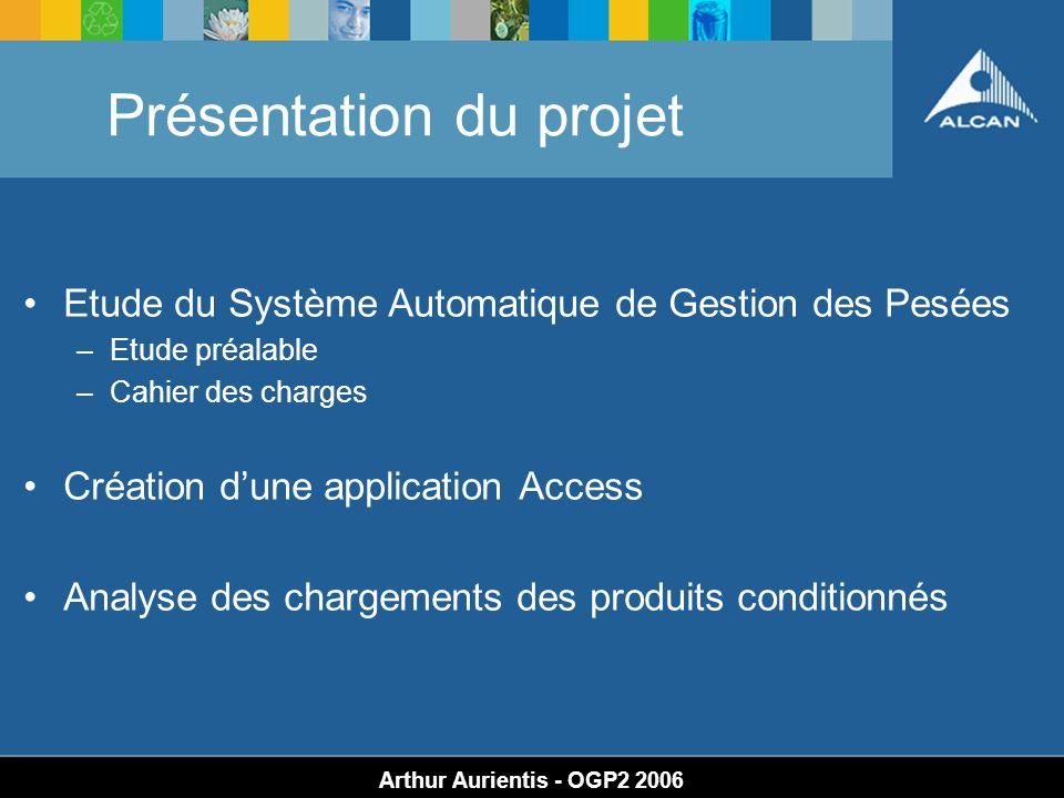 Présentation du projet Arthur Aurientis - OGP2 2006 Etude du Système Automatique de Gestion des Pesées –Etude préalable –Cahier des charges Création d