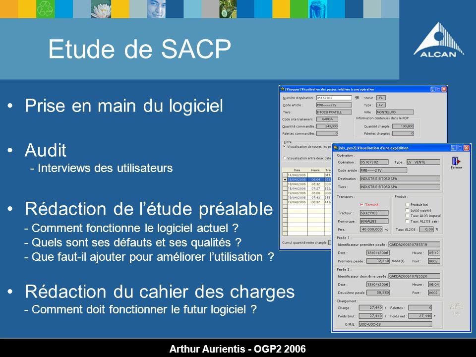 Etude de SACP Arthur Aurientis - OGP2 2006 Prise en main du logiciel Audit - Interviews des utilisateurs Rédaction de létude préalable - Comment fonct
