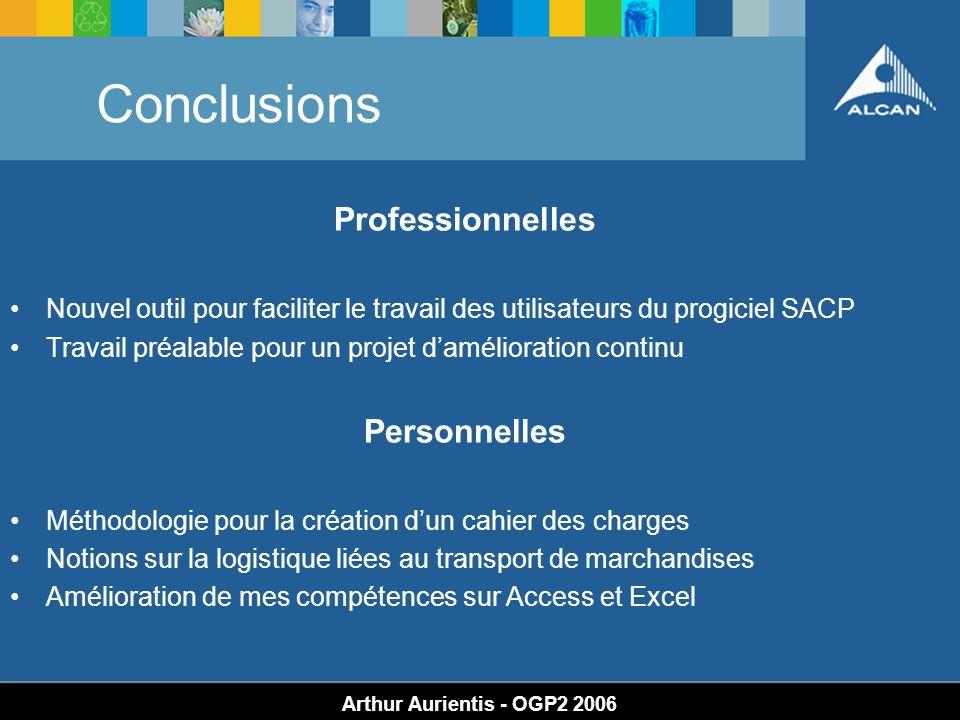 Conclusions Arthur Aurientis - OGP2 2006 Professionnelles Nouvel outil pour faciliter le travail des utilisateurs du progiciel SACP Travail préalable