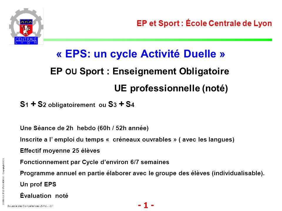 3-KKI-GCP1.2-PSO-0201-F - Copyright ECL Boussole des Compétences UE-Pro - v3.1 - 1 - « EPS: un cycle Activité Duelle » EP et Sport : École Centrale de Lyon EP OU Sport : Enseignement Obligatoire UE professionnelle (noté) S 1 + S 2 obligatoirement ou S 3 + S 4 Une Séance de 2h hebdo (60h / 52h année) Inscrite a l emploi du temps « créneaux ouvrables » ( avec les langues) Effectif moyenne 25 élèves Fonctionnement par Cycle denviron 6/7 semaines Programme annuel en partie élaborer avec le groupe des élèves (individualisable).