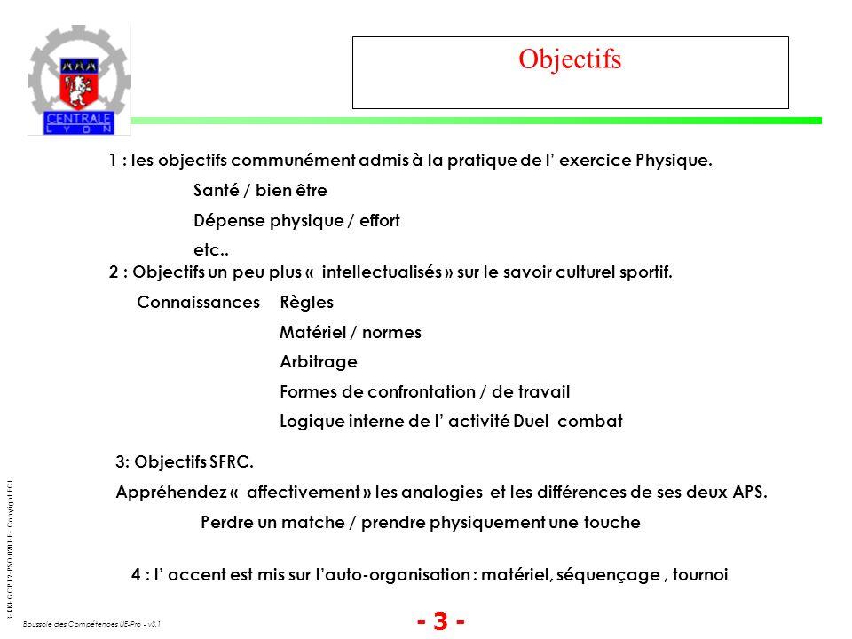 3-KKI-GCP1.2-PSO-0201-F - Copyright ECL Boussole des Compétences UE-Pro - v3.1 - 3 - Objectifs 1 : les objectifs communément admis à la pratique de l exercice Physique.
