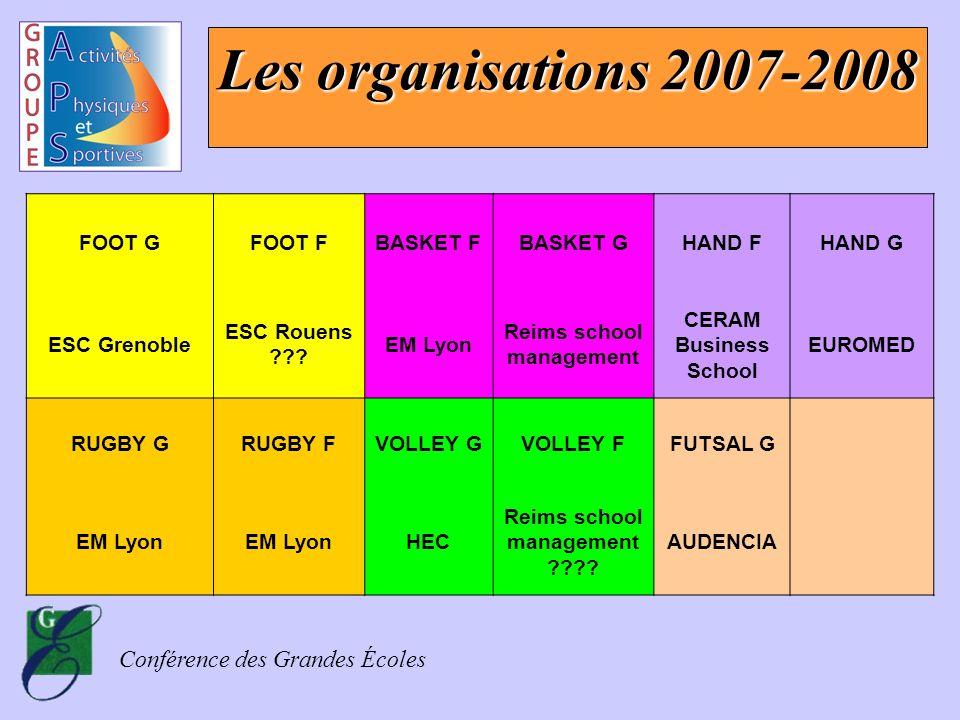 Conférence des Grandes Écoles Les organisations 2007-2008 FOOT GFOOT FBASKET FBASKET GHAND FHAND G ESC Grenoble ESC Rouens ??? EM Lyon Reims school ma