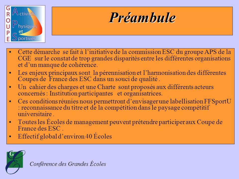 Conférence des Grandes Écoles Préambule Cette démarche se fait à linitiative de la commission ESC du groupe APS de la CGE sur le constat de trop grand