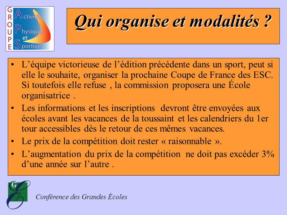 Conférence des Grandes Écoles Proposition de Règlement 1 Les Règles sportives sont celles des championnats de France Universitaire ….