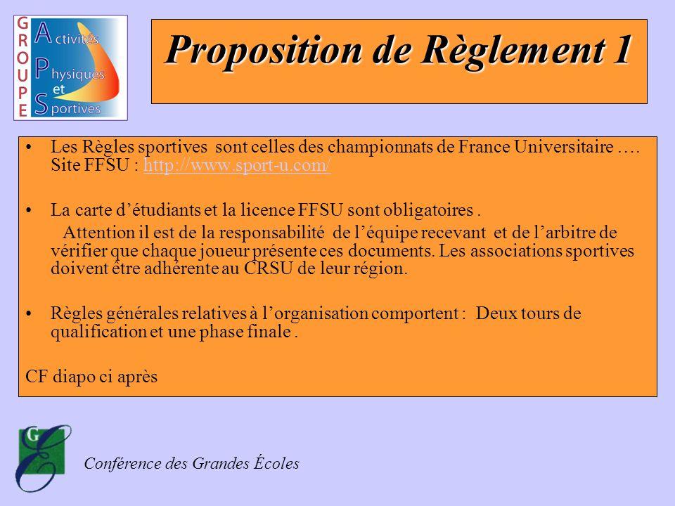 Conférence des Grandes Écoles Proposition de Règlement 2 Remarques : Sur le 1er tour de qualification, la logique géographique doit conduire lorganisation des poules pour limiter les frais déplacements.
