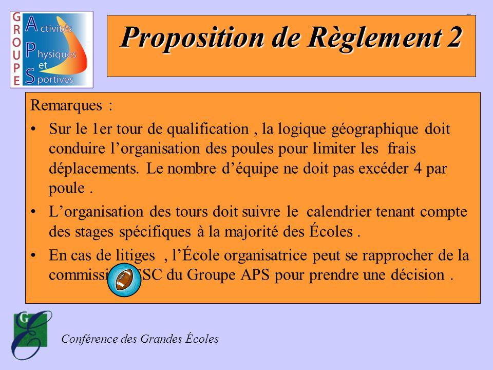 Conférence des Grandes Écoles Proposition de Règlement 2 Remarques : Sur le 1er tour de qualification, la logique géographique doit conduire lorganisa