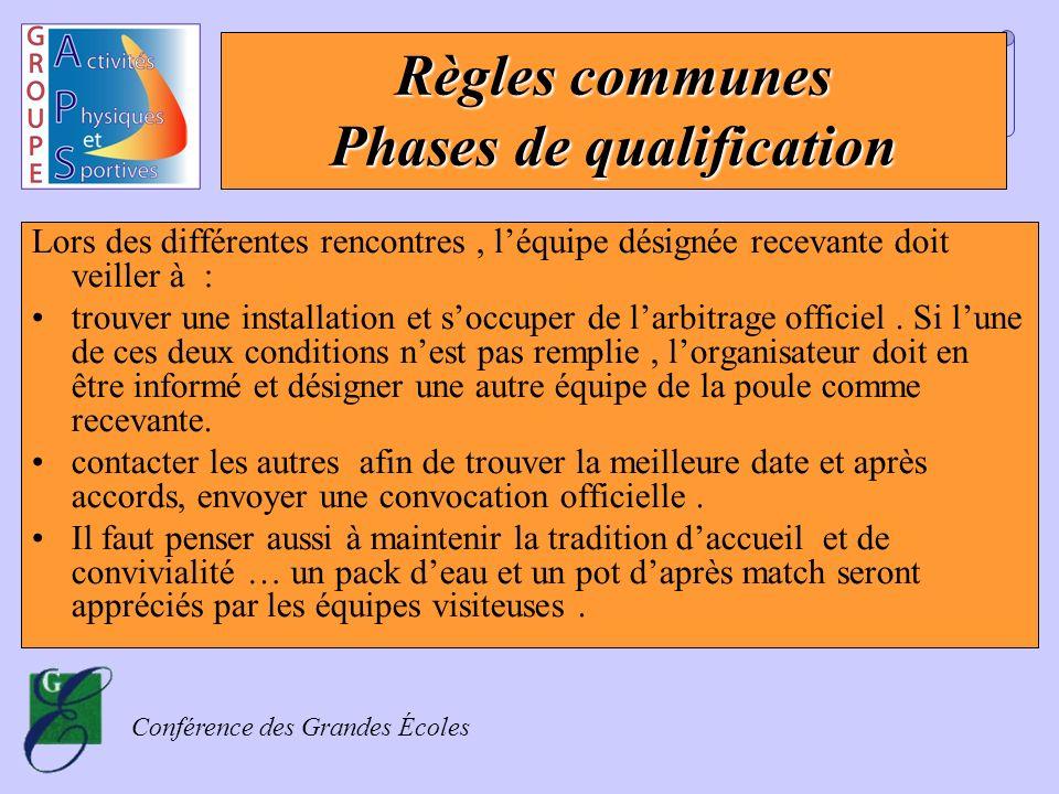 Conférence des Grandes Écoles Règles communes Phases de qualification Lors des différentes rencontres, léquipe désignée recevante doit veiller à : tro