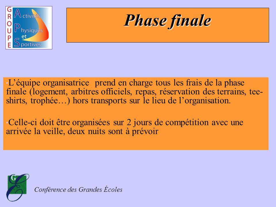 Conférence des Grandes Écoles Phase finale Léquipe organisatrice prend en charge tous les frais de la phase finale (logement, arbitres officiels, repa