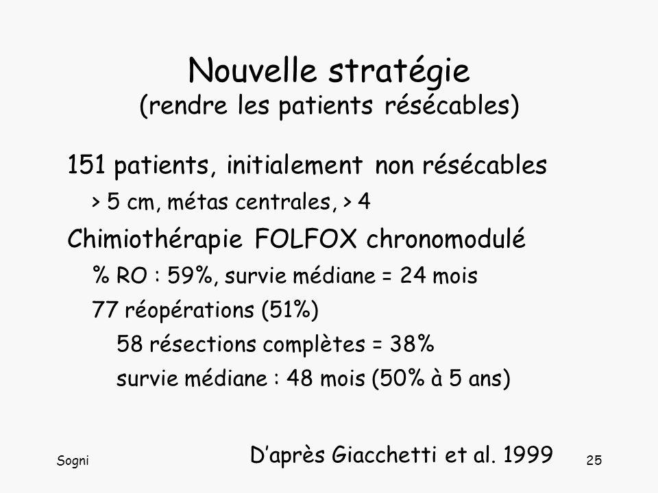 Sogni25 Nouvelle stratégie (rendre les patients résécables) 151 patients, initialement non résécables > 5 cm, métas centrales, > 4 Chimiothérapie FOLFOX chronomodulé % RO : 59%, survie médiane = 24 mois 77 réopérations (51%) 58 résections complètes = 38% survie médiane : 48 mois (50% à 5 ans) Daprès Giacchetti et al.