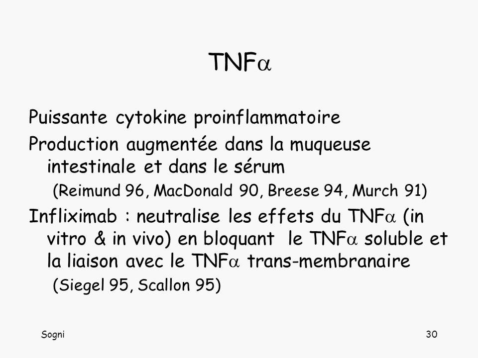 Sogni30 TNF Puissante cytokine proinflammatoire Production augmentée dans la muqueuse intestinale et dans le sérum (Reimund 96, MacDonald 90, Breese 94, Murch 91) Infliximab : neutralise les effets du TNF (in vitro & in vivo) en bloquant le TNF soluble et la liaison avec le TNF trans-membranaire (Siegel 95, Scallon 95)