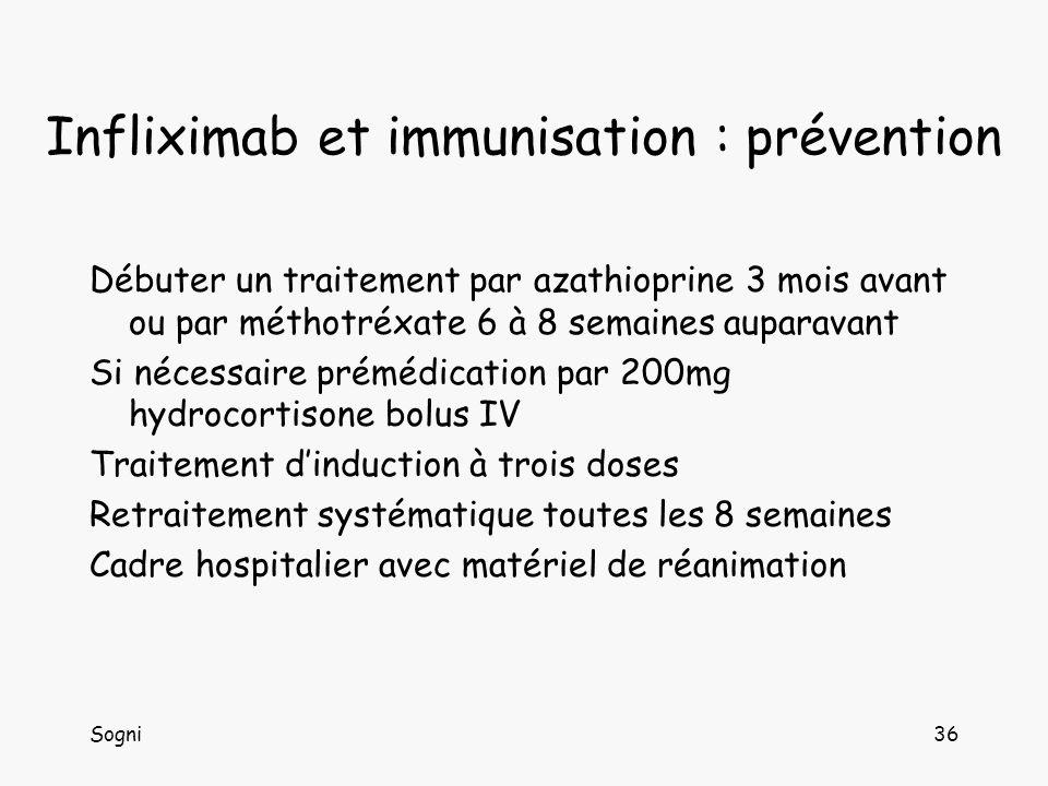 Sogni37 Infliximab : infections Taux identique au groupe placebo Augmentation des infections pulmonaires Infections sévères : < 3% Tuberculose