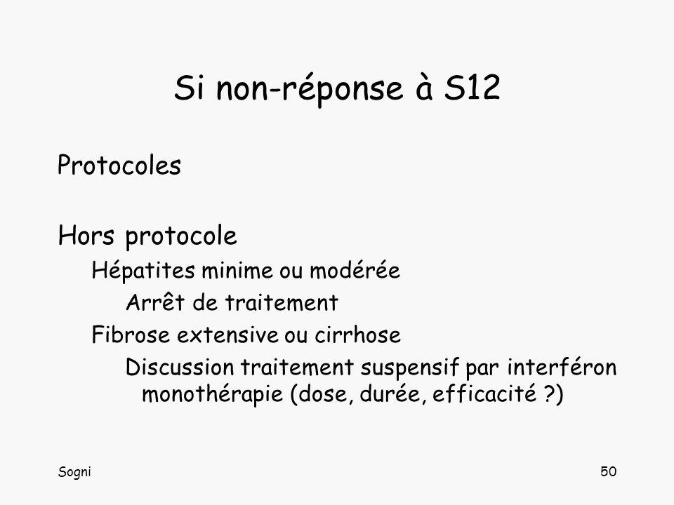 Sogni50 Si non-réponse à S12 Protocoles Hors protocole Hépatites minime ou modérée Arrêt de traitement Fibrose extensive ou cirrhose Discussion traitement suspensif par interféron monothérapie (dose, durée, efficacité ?)