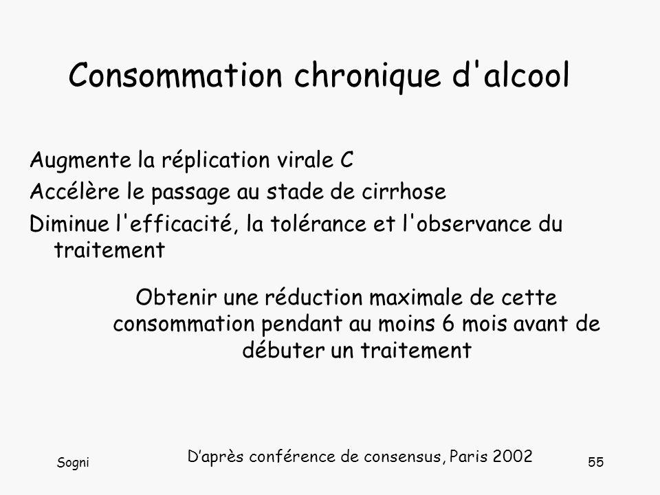 Sogni55 Consommation chronique d alcool Augmente la réplication virale C Accélère le passage au stade de cirrhose Diminue l efficacité, la tolérance et l observance du traitement Obtenir une réduction maximale de cette consommation pendant au moins 6 mois avant de débuter un traitement Daprès conférence de consensus, Paris 2002