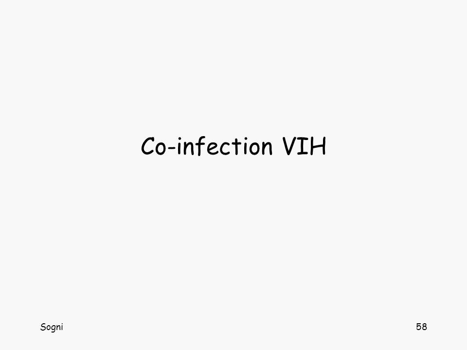 Sogni58 Co-infection VIH