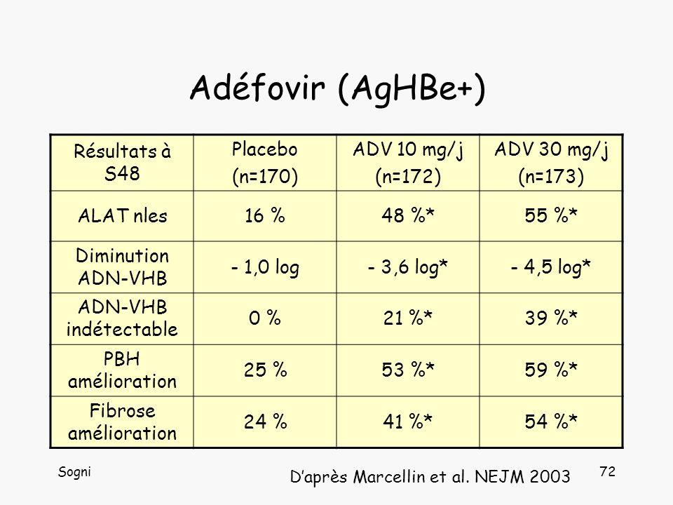 Sogni72 Adéfovir (AgHBe+) Daprès Marcellin et al.