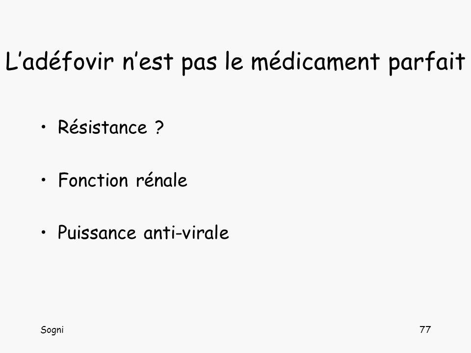 Sogni77 Ladéfovir nest pas le médicament parfait Résistance ? Fonction rénale Puissance anti-virale
