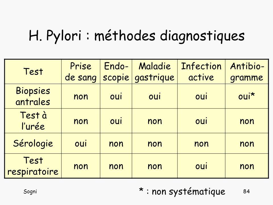Sogni85 HP : test respiratoire Pas dantibiotique dans la mois qui précède