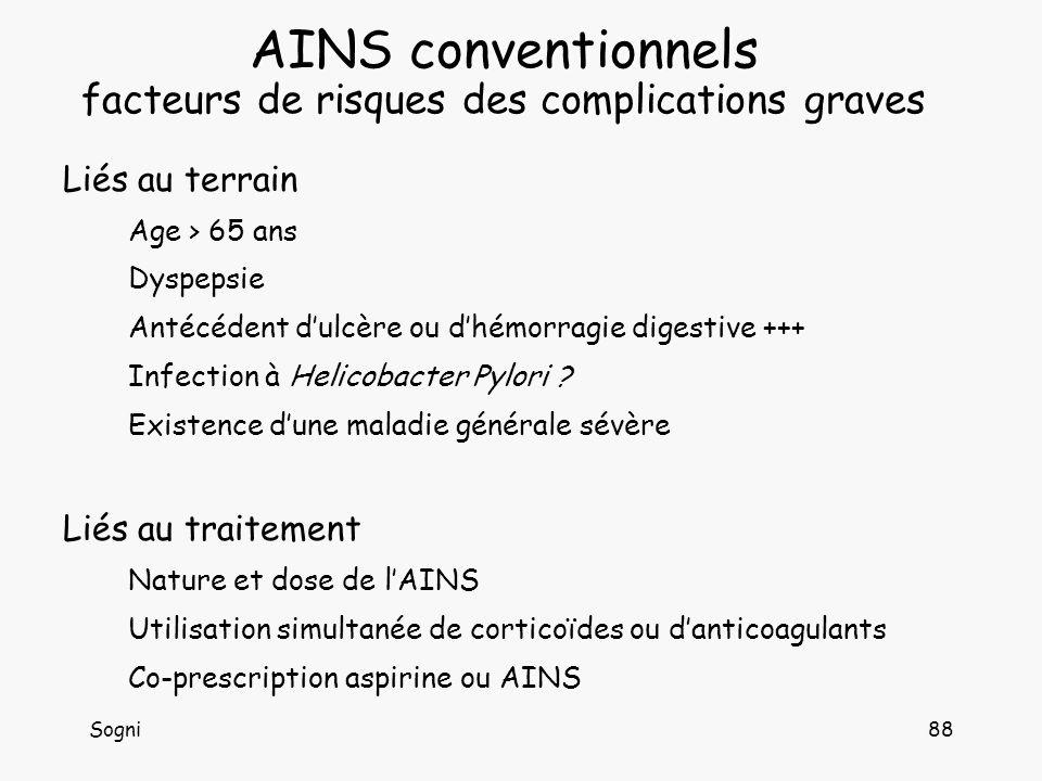 Sogni88 AINS conventionnels facteurs de risques des complications graves AINS conventionnels facteurs de risques des complications graves Liés au terrain Age > 65 ans Dyspepsie Antécédent dulcère ou dhémorragie digestive +++ Infection à Helicobacter Pylori .