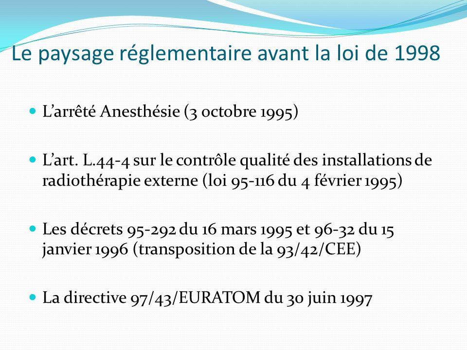 Le paysage réglementaire avant la loi de 1998 Larrêté Anesthésie (3 octobre 1995) Lart. L.44-4 sur le contrôle qualité des installations de radiothéra