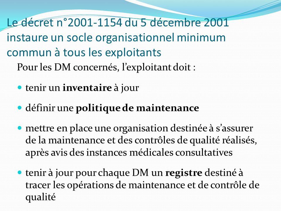 Le décret n°2001-1154 du 5 décembre 2001 instaure un socle organisationnel minimum commun à tous les exploitants Pour les DM concernés, lexploitant do