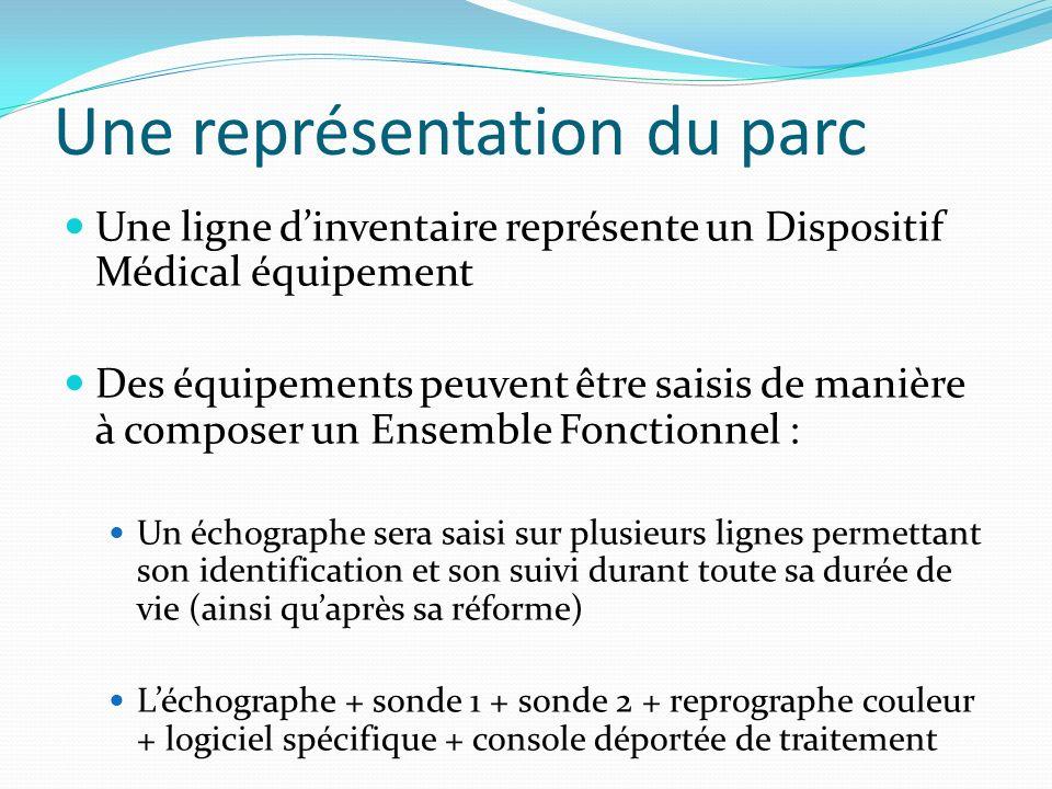 Une représentation du parc Une ligne dinventaire représente un Dispositif Médical équipement Des équipements peuvent être saisis de manière à composer