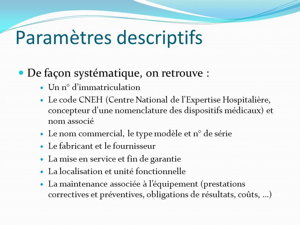 Paramètres descriptifs De façon systématique, on retrouve : Un n° dimmatriculation Le code CNEH (Centre National de l'Expertise Hospitalière, concepte