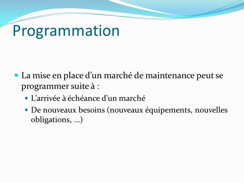 Programmation La mise en place dun marché de maintenance peut se programmer suite à : Larrivée à échéance dun marché De nouveaux besoins (nouveaux équ