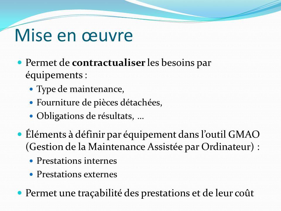 Mise en œuvre Permet de contractualiser les besoins par équipements : Type de maintenance, Fourniture de pièces détachées, Obligations de résultats, …